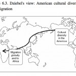 Barnard on Dziebel: Social Anthropology Meets Human Origins