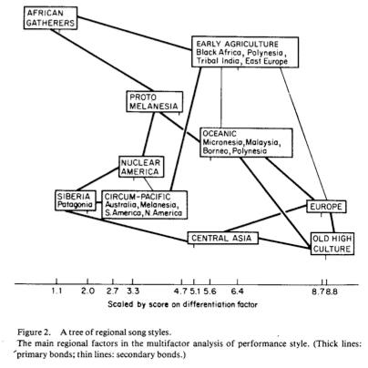 persuasive essay genetic engineering