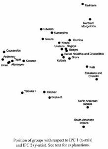 Anthropogenesis-Kozintsev-OkunevSopka copy